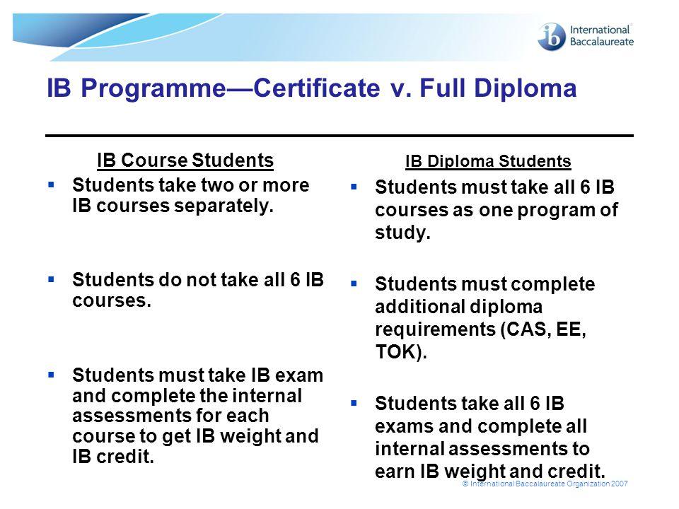 IB Programme—Certificate v. Full Diploma