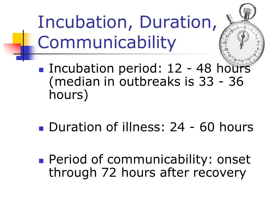 Incubation, Duration, Communicability