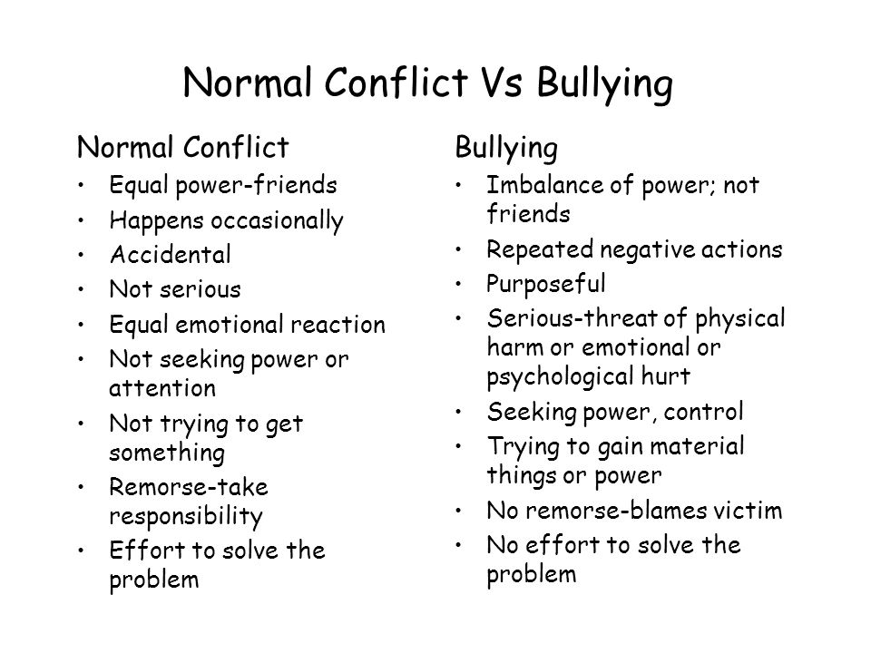Normal Conflict Vs Bullying