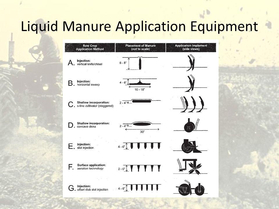 Liquid Manure Application Equipment