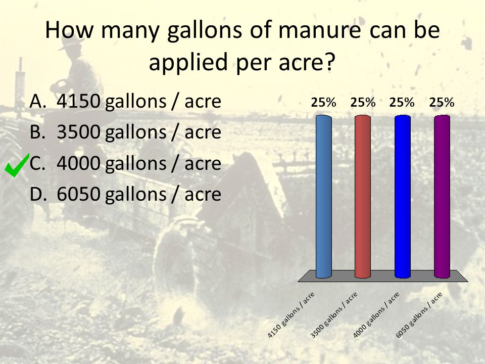 How many gallons of manure can be applied per acre