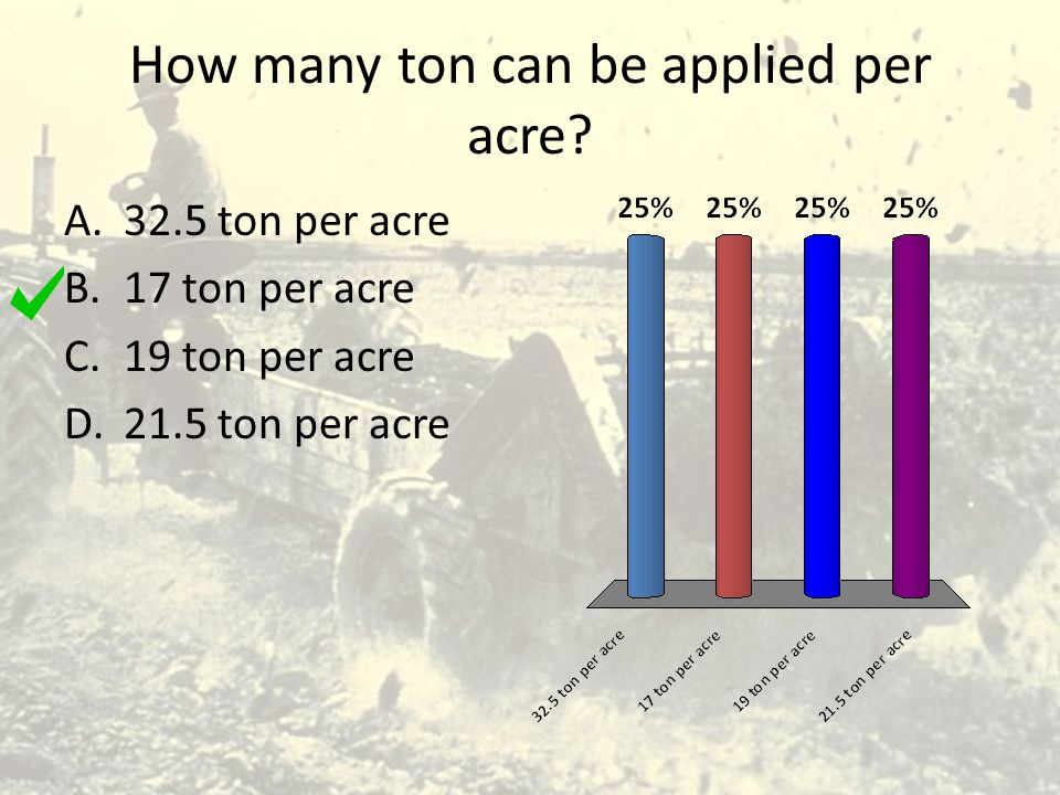 How many ton can be applied per acre
