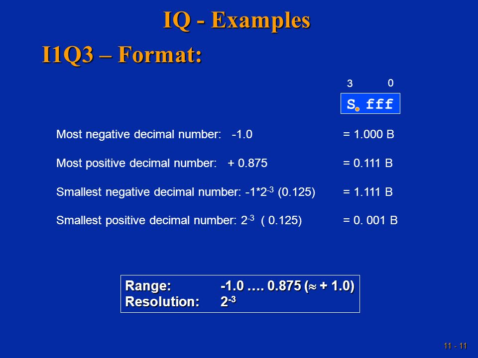 IQ - Examples I1Q3 – Format: