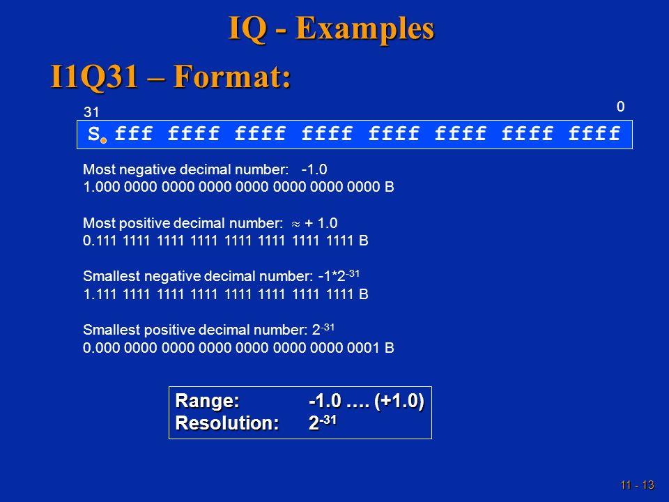 IQ - Examples I1Q31 – Format:
