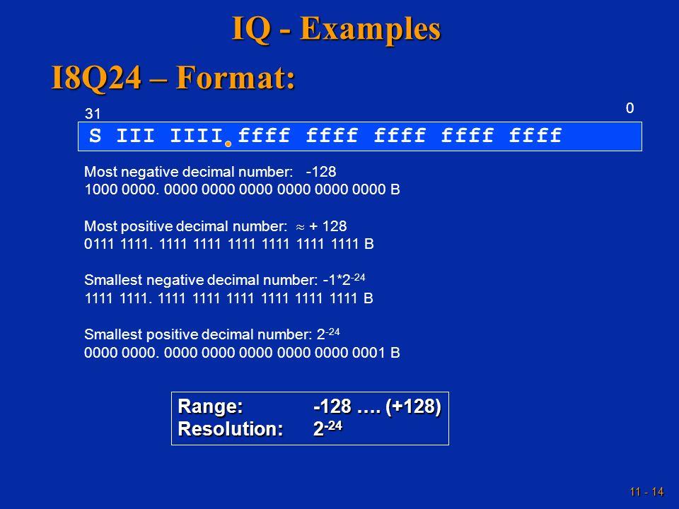 IQ - Examples I8Q24 – Format: