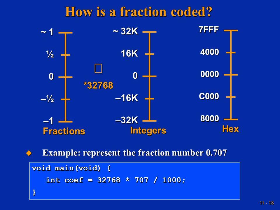 How is a fraction coded Þ ~ 1 ~ 32K ½ 16K *32768 –½ –16K –1 –32K Hex