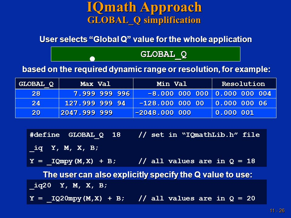 IQmath Approach GLOBAL_Q simplification