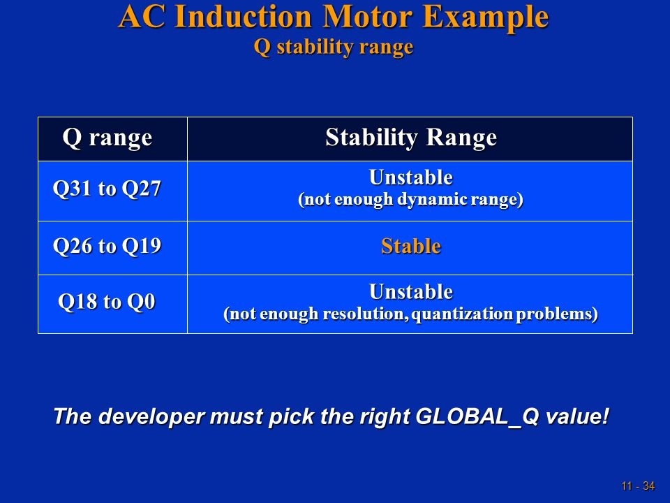 AC Induction Motor Example Q stability range
