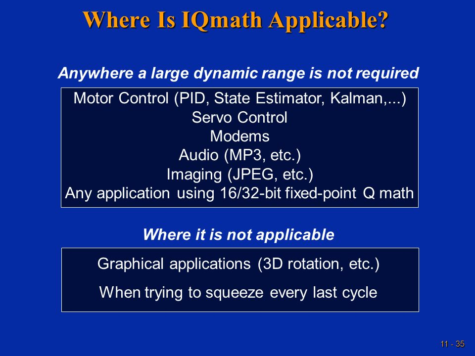 Where Is IQmath Applicable