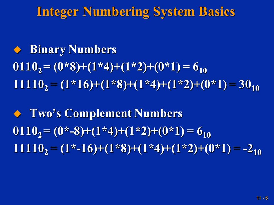 Integer Numbering System Basics