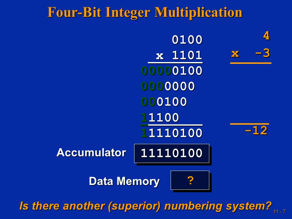 Four-Bit Integer Multiplication
