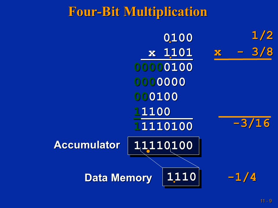 Four-Bit Multiplication