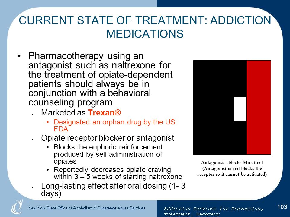 CURRENT STATE OF TREATMENT: ADDICTION MEDICATIONS