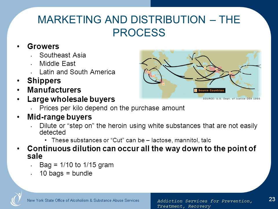 MARKETING AND DISTRIBUTION – THE PROCESS