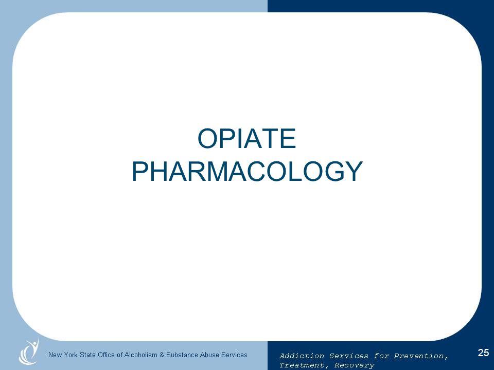 OPIATE PHARMACOLOGY