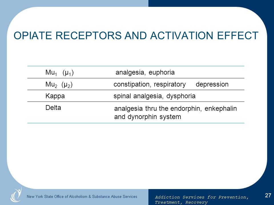 OPIATE RECEPTORS AND ACTIVATION EFFECT