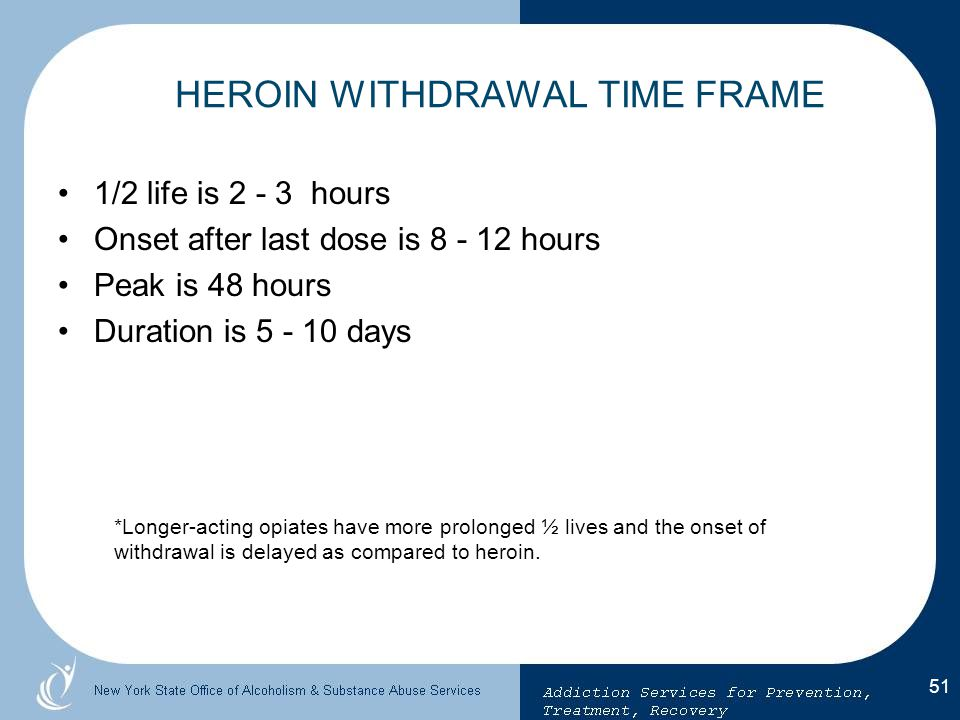 HEROIN WITHDRAWAL TIME FRAME