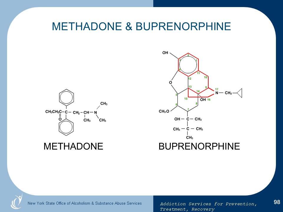 METHADONE & BUPRENORPHINE