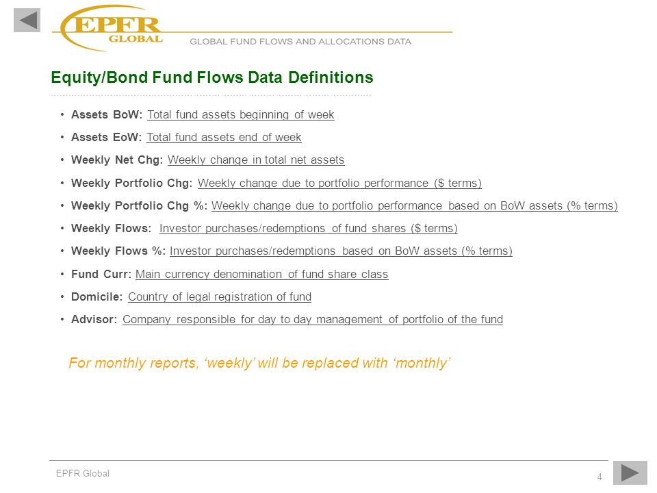 Equity/Bond Fund Flows Data Definitions ………………………………………………………………………………………….….