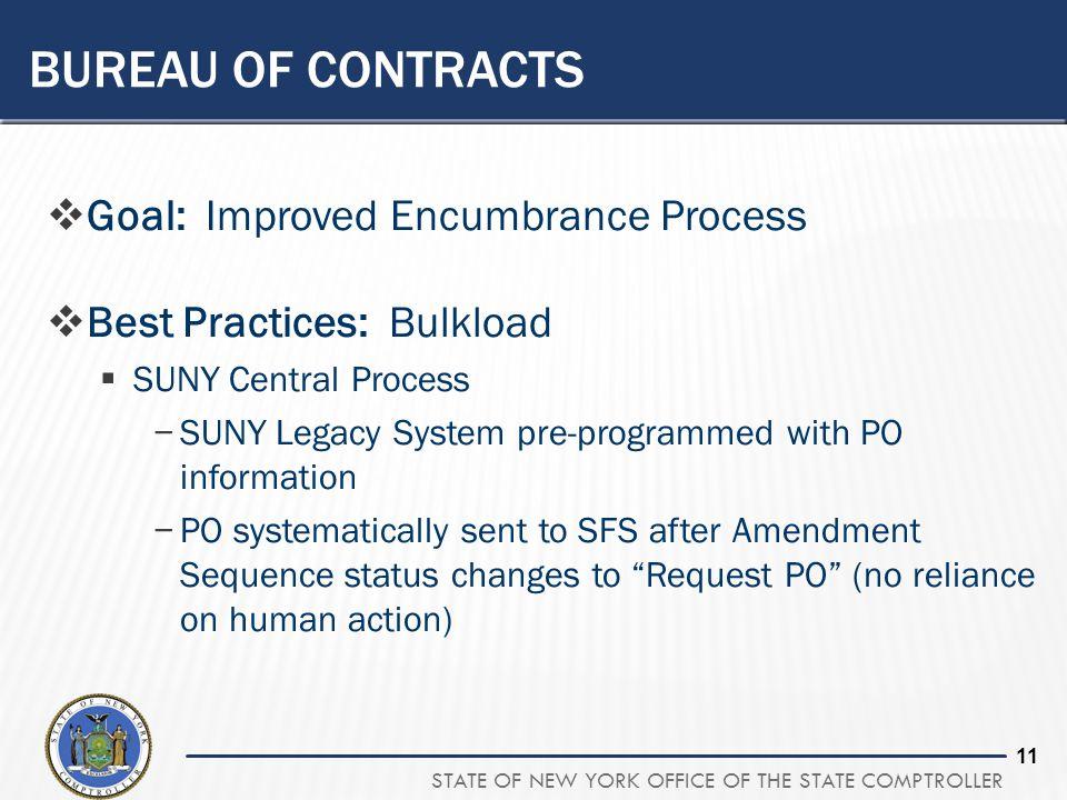 Bureau of contracts Goal: Improved Encumbrance Process