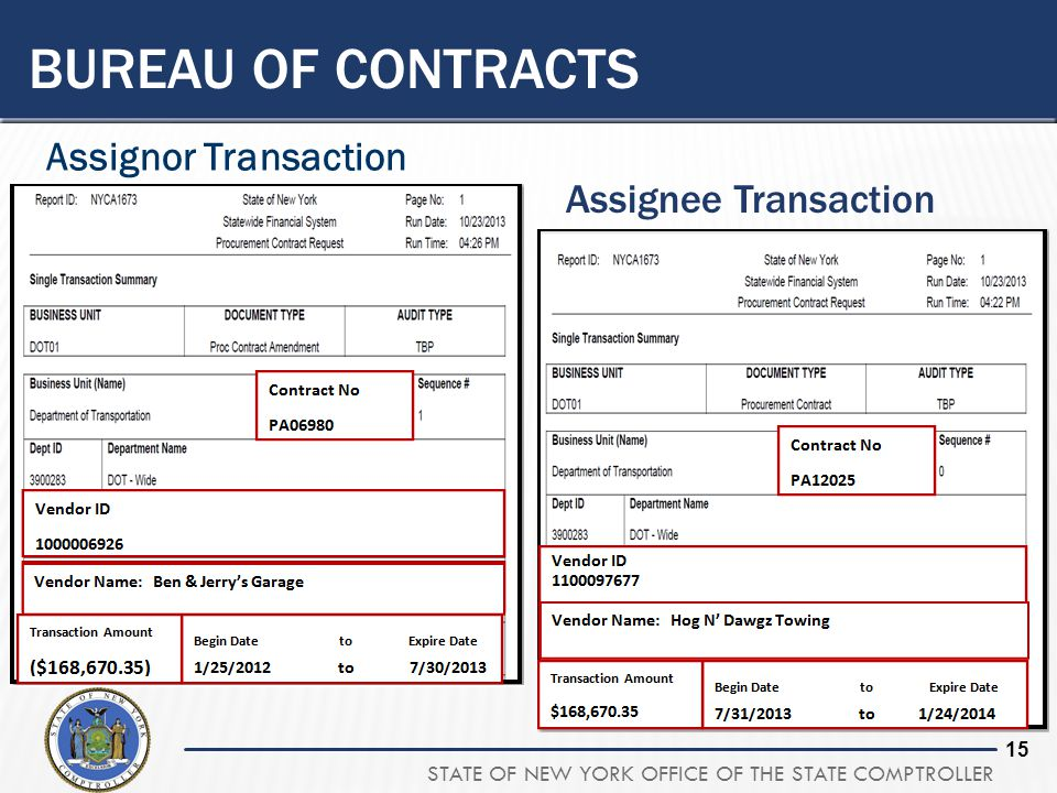 Bureau of contracts Assignor Transaction Assignee Transaction