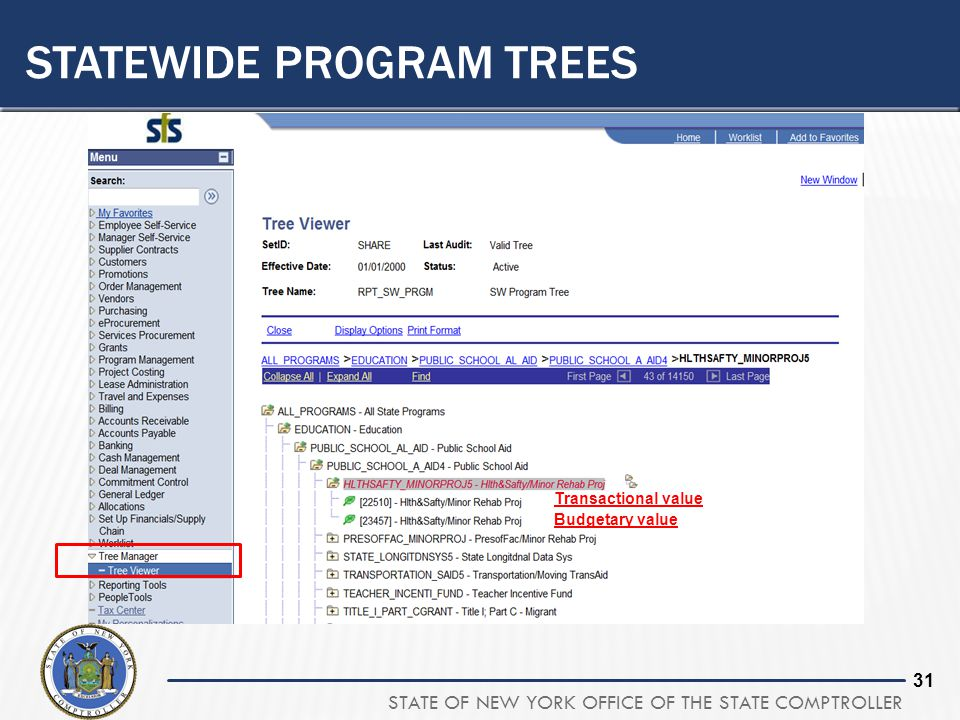 Statewide Program trees
