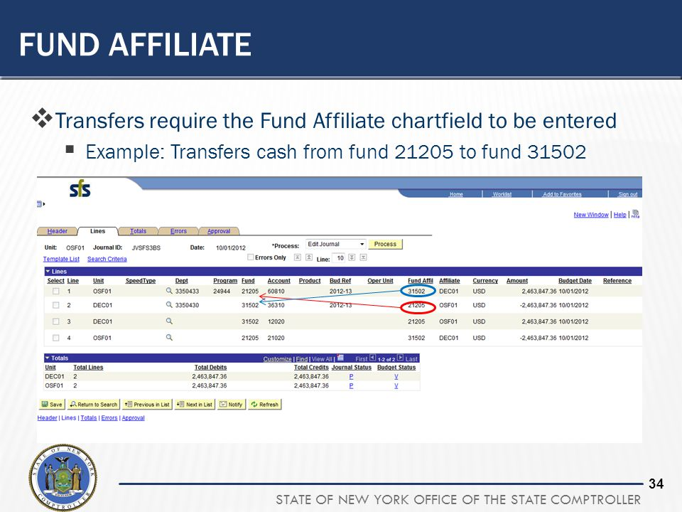 Fund affiliate Transfers require the Fund Affiliate chartfield to be entered.