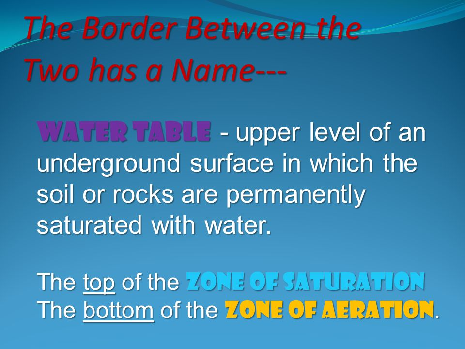 The Border Between the Two has a Name---