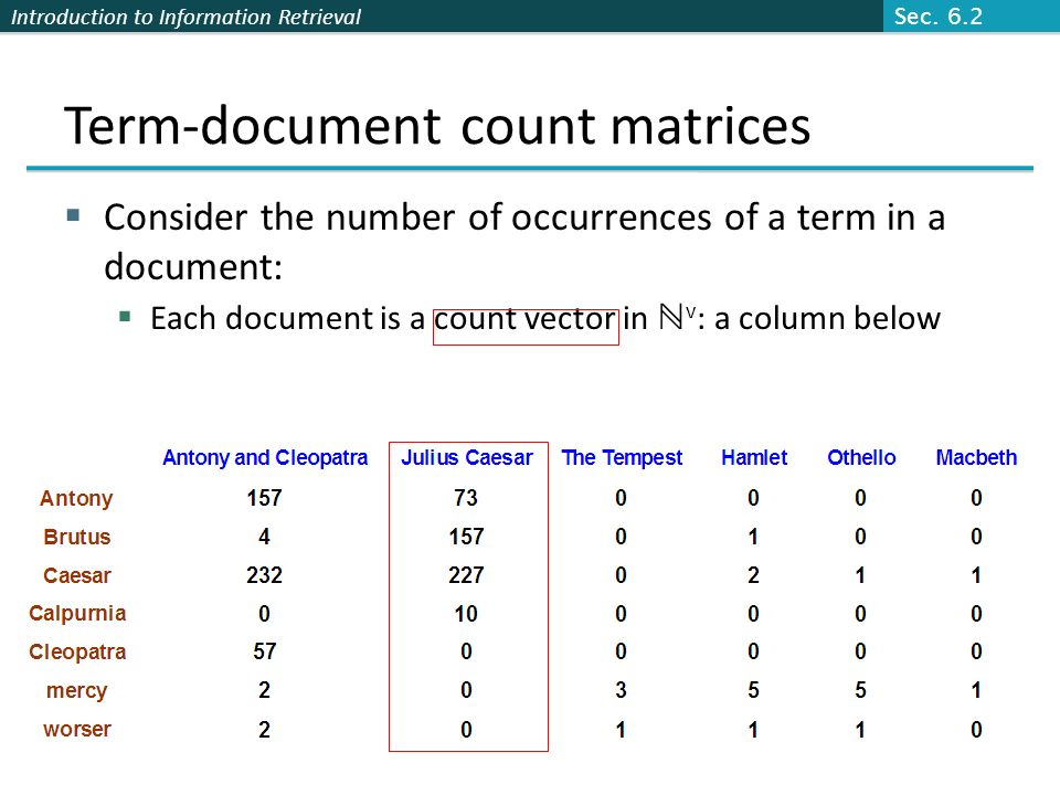Term-document count matrices