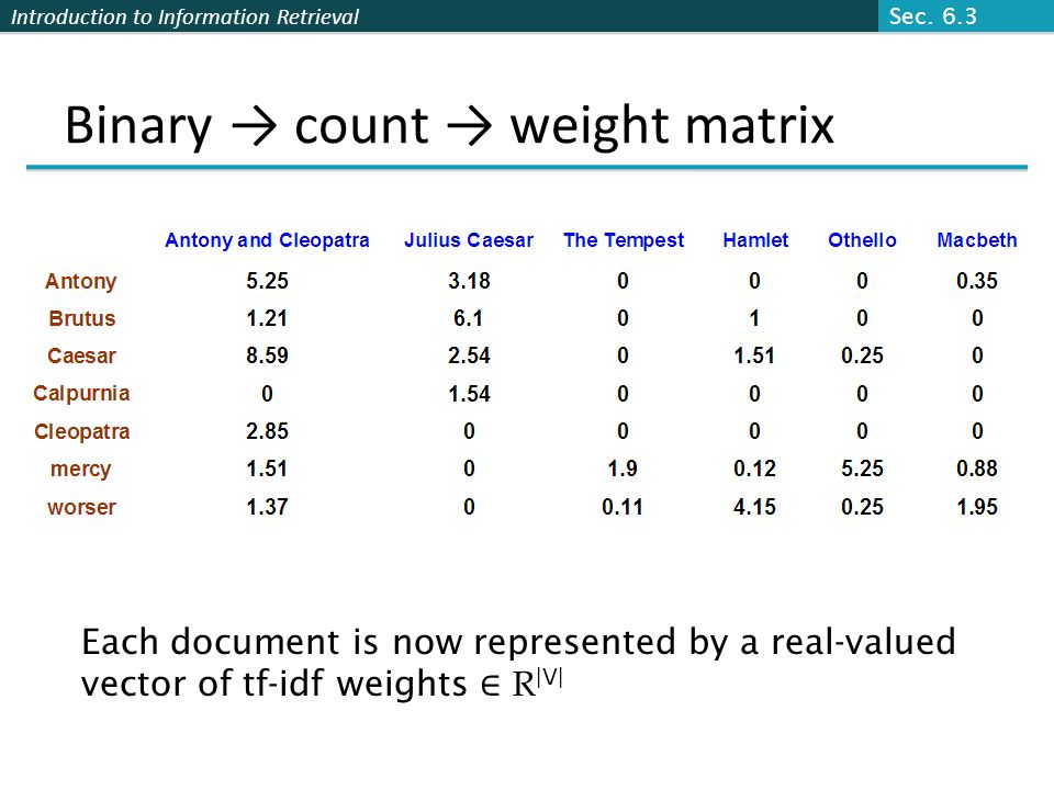 Binary → count → weight matrix