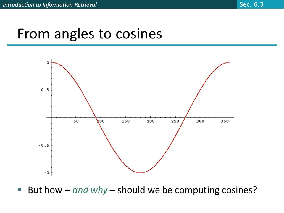 Sec. 6.3 From angles to cosines But how – and why – should we be computing cosines