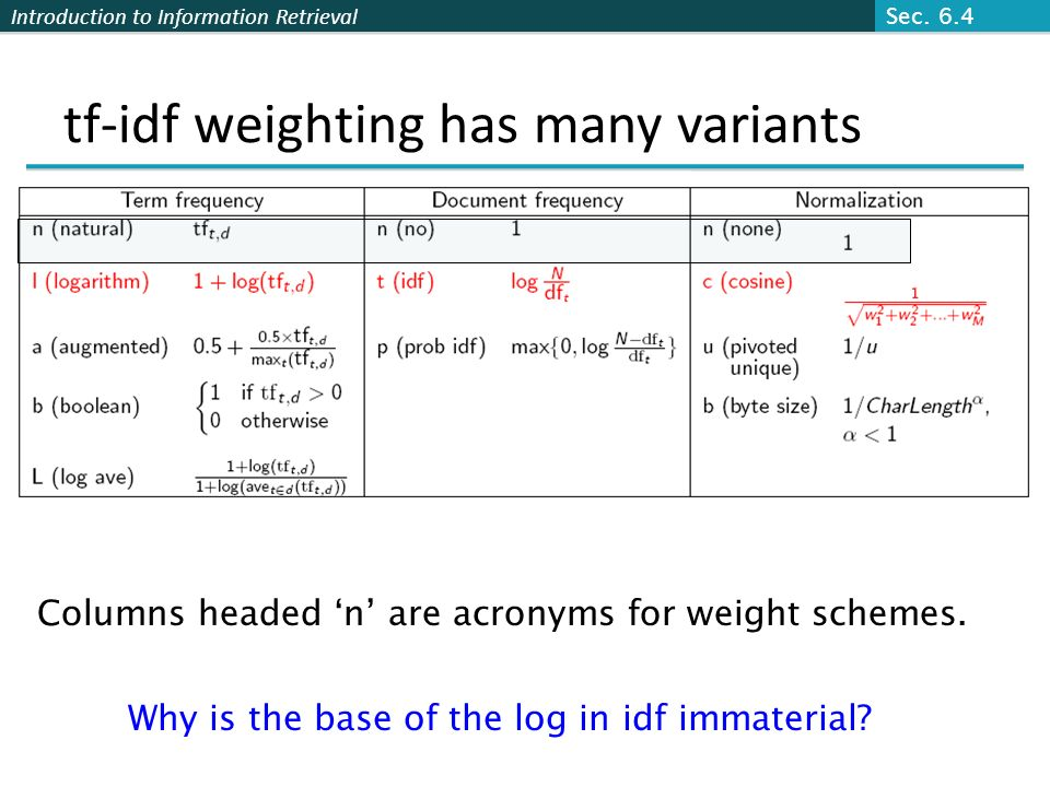 tf-idf weighting has many variants