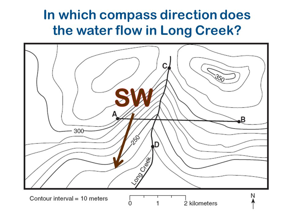In which compass direction does the water flow in Long Creek