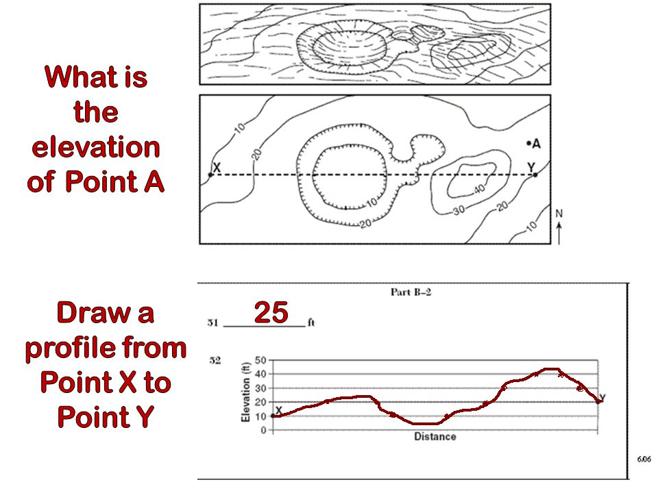 What is the elevation of Point A