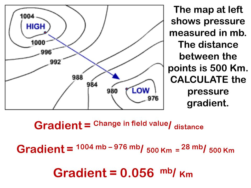 Gradient = 0.056 mb/ Km Gradient = Change in field value/ distance