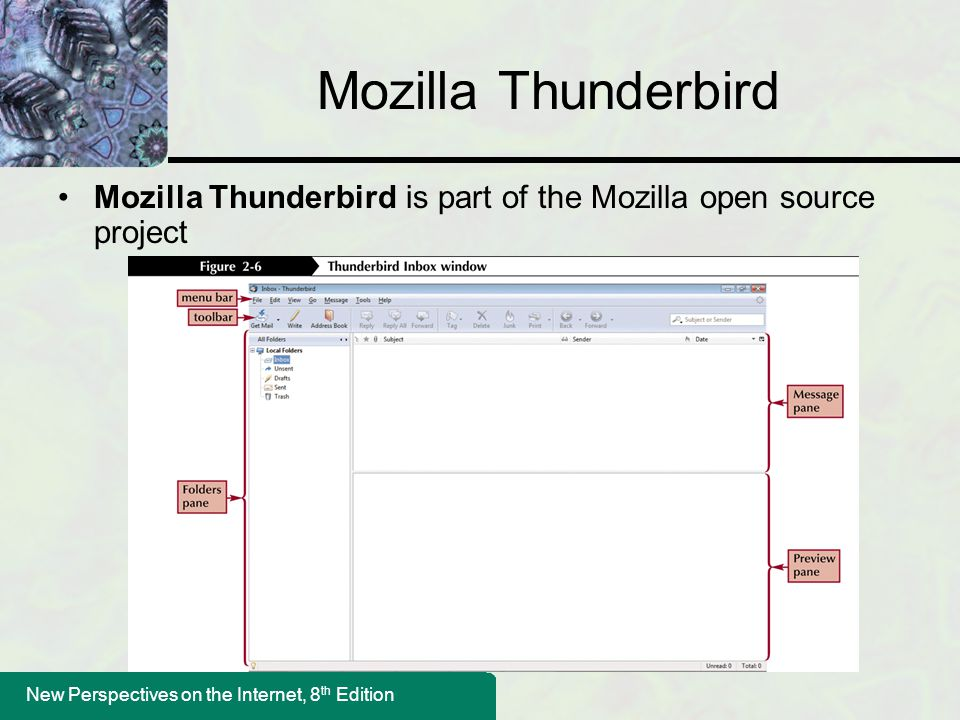 Mozilla Thunderbird Mozilla Thunderbird is part of the Mozilla open source project.