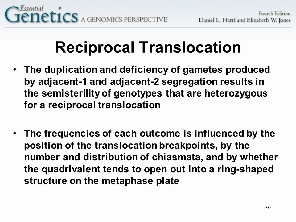 Reciprocal Translocation