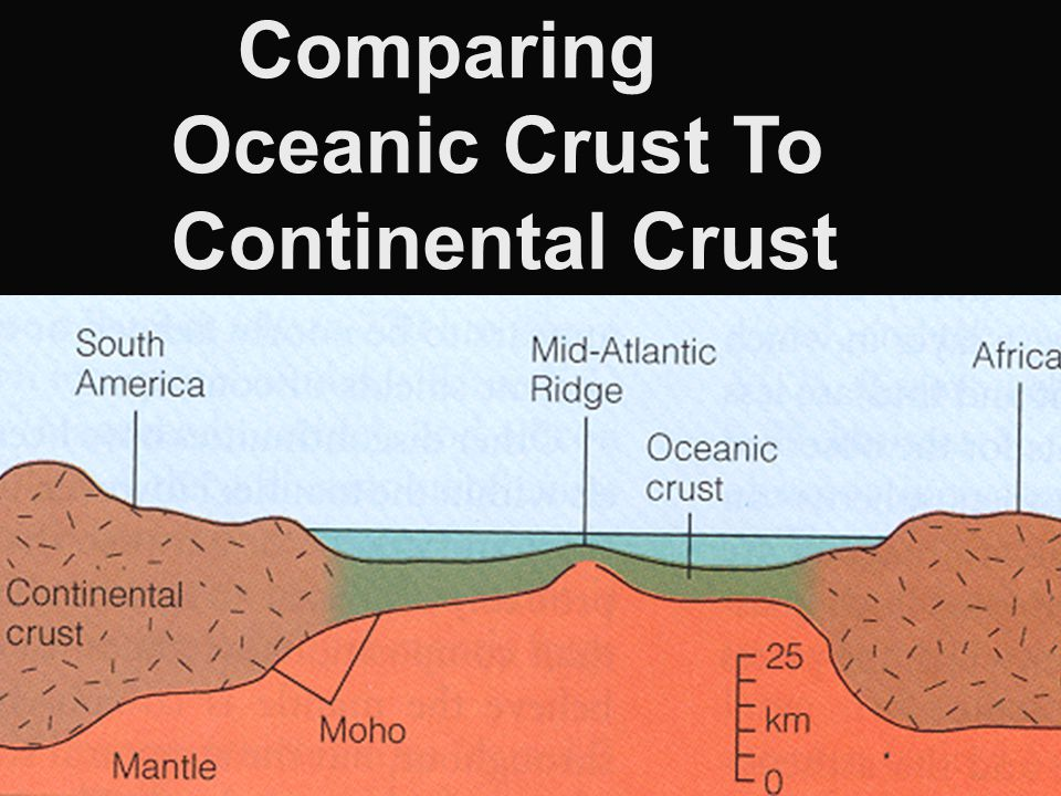 Comparing Oceanic Crust To Continental Crust