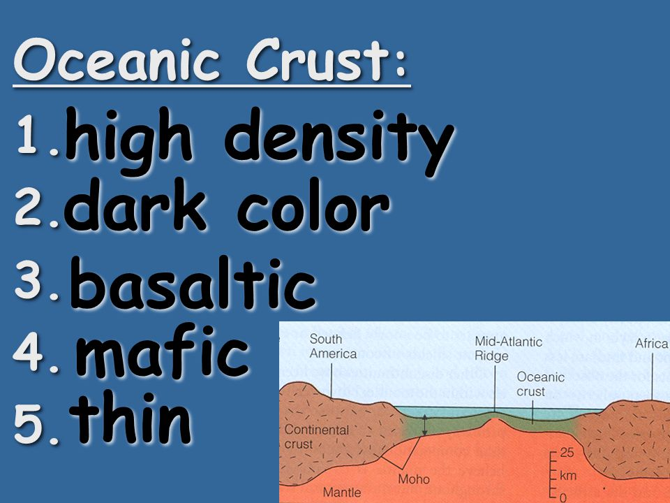 high density dark color basaltic mafic thin Oceanic Crust: 1. 2. 3. 4.