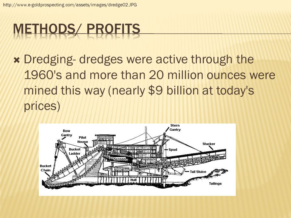 http://www.e-goldprospecting.com/assets/images/dredge02.JPG Methods/ profits.