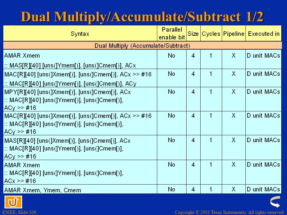Dual Multiply/Accumulate/Subtract 1/2