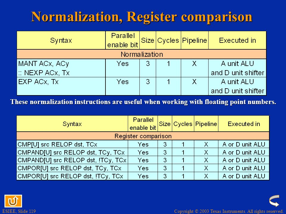 Normalization, Register comparison