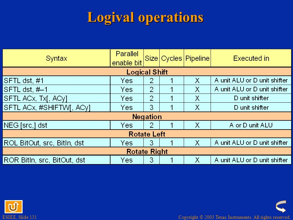 Logival operations