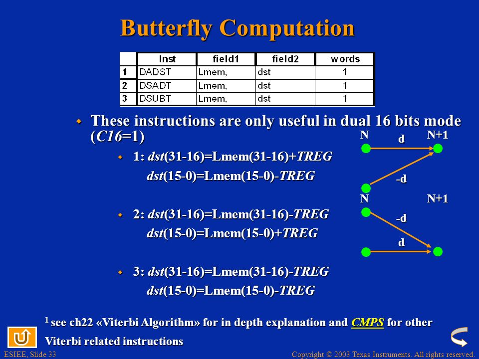 Butterfly Computation