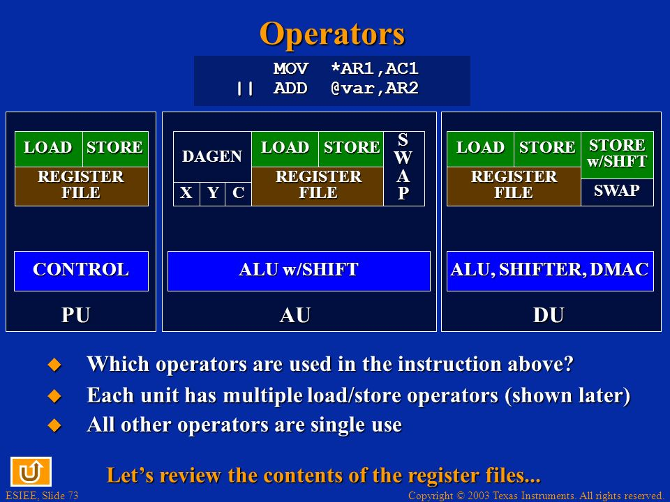 Operators PU AU DU Which operators are used in the instruction above
