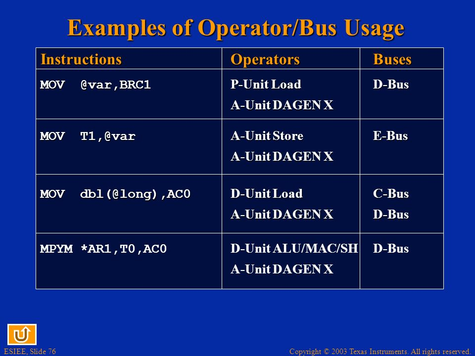 Examples of Operator/Bus Usage