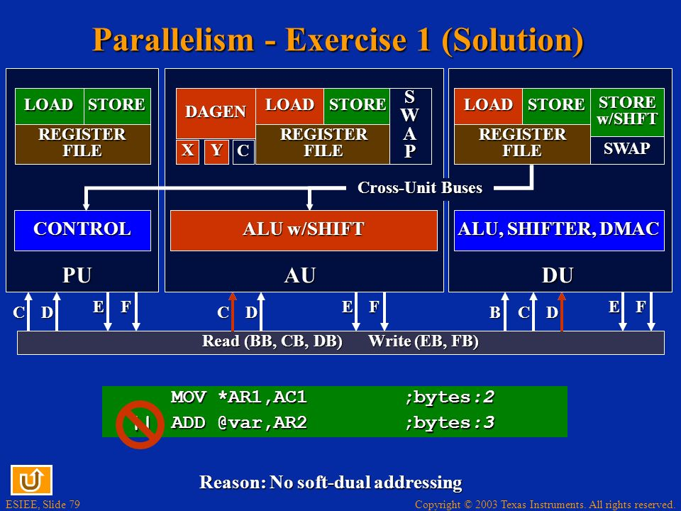 Parallelism - Exercise 1 (Solution)