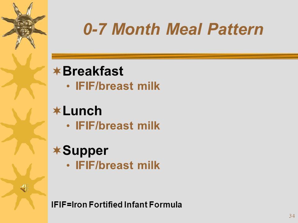 0-7 Month Meal Pattern Breakfast Lunch Supper IFIF/breast milk