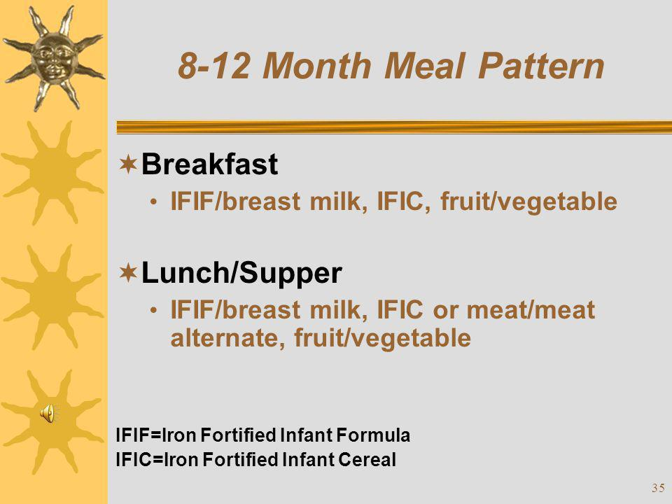 8-12 Month Meal Pattern Breakfast Lunch/Supper