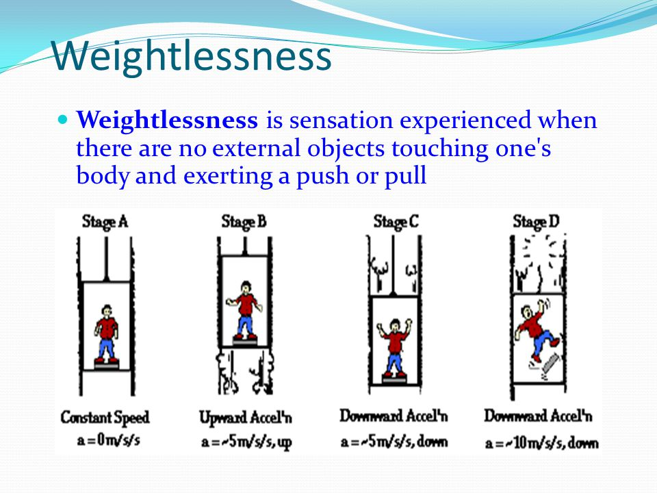 Weightlessness Weightlessness is sensation experienced when there are no external objects touching one s body and exerting a push or pull.